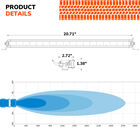 SYLVANIA Slim 20 Inch LED Light Bar - Spot, , hi-res