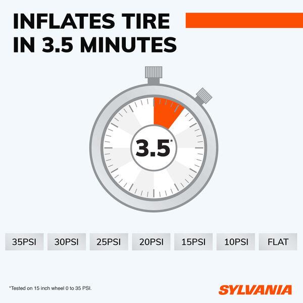 SYLVANIA RAPID Portable Tire Inflator, , hi-res